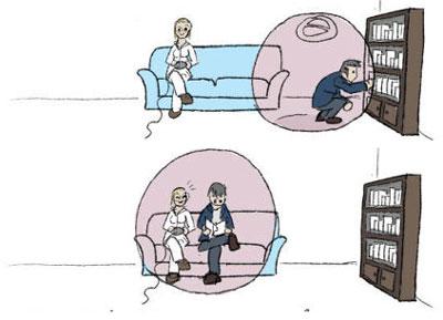 درونگرایی - برونگرایی